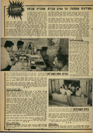 העולם הזה - גליון 1298 - 25 ביולי 1962 - עמוד 15 | והמיליונים שהופעלו 1גד 2700 שבדים שהכריזו שביתה אנשים שהיו נאמנים לו אישית בכל הפנימיות במפא״י. תמורת זאת חילק נוחים. בכמה מקרים, אף יצר עבורם להטבות לא אמרו