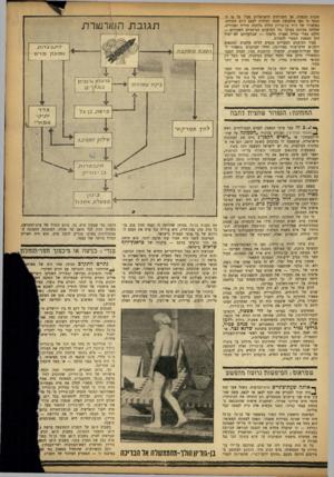 העולם הזה - גליון 1358 - 19 בספטמבר 1963 - עמוד 7 | טכנית מעשית. אך השרותים הישראליים פעלו על פי ההנחה כי כאן מתגבשת סכנה קטלנית לעצם קיום המדינה. באישורו של דויד בן־גוריון החלה מלחמה סודית ואכזרית, שהיתר,