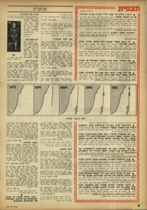העולם הזה - גליון 1366 - 13 בנובמבר 1963 - עמוד 4 | תצפית מכחבים כל הזכויות יעסו • הרעיון החדש של ראשי תה״ל לפתרון בעיית המליחות של מי המוביל הארצי: לבנות מפעל חדש אשר יספק כמות גדולה של (המשן מעמוד )3 הדברים