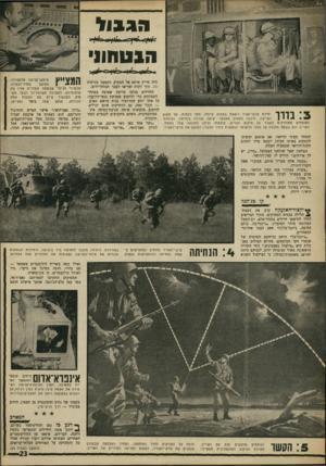 העולם הזה - גליון 1604 - 29 במאי 1968 - עמוד 23 | הגבול הבטחתי : 3בררו יחידת פרשי־אוויר ני שאת ב מ סו ק מיו חד, חסר דלתות, אל מקום הפריצה. מיבנה ה מסוק מאפ שר יציאה מהירה בנחיתה. הכו חו ת המומסים מתודרכים