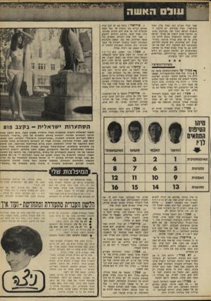 העולם הזה - גליון 1678 - 26 באוקטובר 1969 - עמוד 18 | האשה ונו ל שאר הבלי העולם הזה. תמיד עליו, תמיד פופולארי, תמיד בעניינים. לא חולמני. החושנית לבושה תמיד יפה, מעודכנת באופנה. החושני אוהב לראות את נערתו לבושה