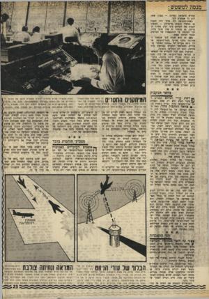 העולם הזה - גליון 1731 - 4 בנובמבר 1970 - עמוד 23 | מנסה לטשטש : הנדרש בהמראה ונחיתה — מכיון שאין להם כל אמצעים לכך. בשדה־התעופה לוד צריך היה לפעול גם מכשיר הנקרא מד־מרחק — המשדר למטוס את המרחק בינו לבין מסלול
