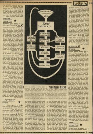 העולם הזה - גליון 1772 - 17 באוגוסט 1971 - עמוד 18 | לכל היותר נמצאים כאלה המוכנים לבוא ולהעיד על שחיתותם של אחרים. … היא ימצ־ מכונת השחיתות כך זורמים המיליונים בעורקיה של מכונת השחיתות של הטוטו, שהביאה להתמוטטות