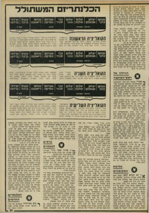 העולם הזה - גליון 1783 - 3 בנובמבר 1971 - עמוד 31 | תקציב זה, שהוא ענק במושגים של עיירה קטנה, שרוב תושביה פועלים שכירים. הוא יכול לחלק טובות הנאה. יש מישרות. יש משכורות. יש מענקים. יש מיכרזים. העולים החדשים למדו