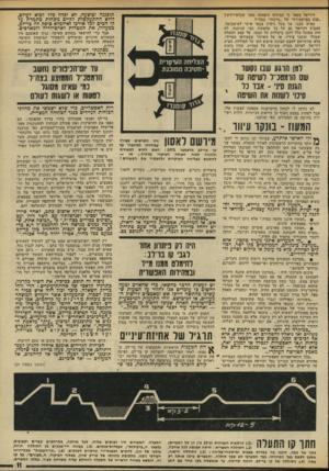 העולם הזה - גליון 1962 - 9 באפריל 1975 - עמוד 11 | כאשר עז בה עוצבתנו את הקו והוחלפה על-ידי חטיבתו הסדירה ׳של אל״מ (דאז) שמואל גונן, לא ניראו על הסוללה הבתולה אלא אותן שוחות רדודות של אנשי-המילואים אשר מהן