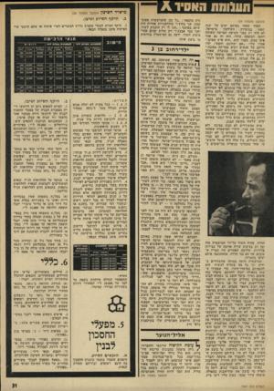 העולם הזה - גליון 1967 - 14 במאי 1975 - עמוד 75 | תעלומת האסיר ג (המשך מעמוד )29 הפחד שאחז באותם ימים של שנת בישראל. השילטון במוסדות 1957 לא היד. רק מפני חשיפת הפרשה שאותה ייחסו למוטקה קידר• היד. יזה גם פחד