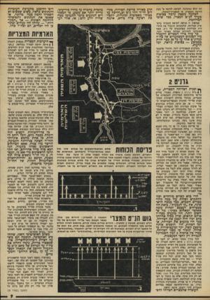 העולם הזה - גליון 1968 - 21 במאי 1975 - עמוד 9 | רח ידוע ומתורגל, לקראת לחימת או בעת לחימה סטאטית, או סטאטית-למתצה). הפתעה נוספת גרמה צפיפות מעיד הנ״ט המצרי, בכל שדבי המילחמה. צפיפות זו הגיעה לשיאה הכמותי שית