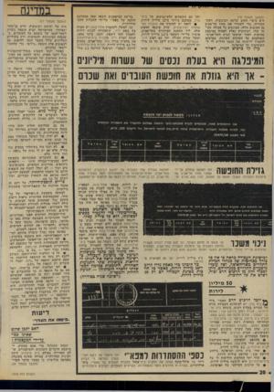 העולם הזה - גליון 1978 - 1 באוגוסט 1975 - עמוד 20 | (המשך מעמוד )19 היא כיסוי חחוב שלקח רבינוביץ, ראש־העיריה, כדי לשחרר את מחוז תל־אביב מן החובות הללו, המונעים כל פעולה תקינה שלו. רבינוביץ נאלץ לפתוח במיבצע