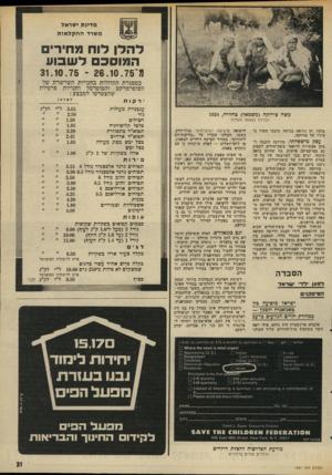 העולם הזה - גליון 1991 - 23 באוקטובר 1975 - עמוד 31 | מדינת ישראל משרד החקלאות ל ה לן לוח מחירים ה מוסב ל שבו ע מ־ 26.10.75־ 31.10.75 במסגרת ההוזלות בחנויות השרשרת של הסופרמרקט והסופרסל וחנויות פרטיות שהצטרפו