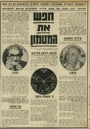 העולם הזה - גליון 2029 - 21 ביולי 1976 - עמוד 21 | ההקצ בו ת הישירות שמחלקתהסוסות היהודיה,לו>י 3ד גו ח הן רקקצה הקרחון. רובן כ קו לו של מאות מילין! ,ה דול א רי ם מגיעות ל מי פ ל גו ת התשובה פשוטה. חדק-הארי של