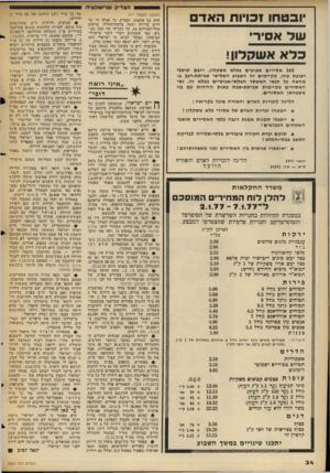 העולם הזה - גליון 2053 - 5 בינואר 1977 - עמוד 34 | הצדי? ובדוטקציה יובטחו ז כויו ת האדם שד אסיר כלא אשקלון! 360 אסירים שפוטים בכלא אשקלון, רובם תושבי רצועת עזה, מקיימים זה השבוע השלישי שביתת־רעב במחאה על תנאי
