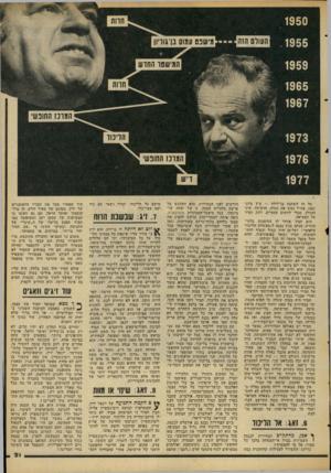 העולם הזה - גליון 2055 - 19 בינואר 1977 - עמוד 21 | כל זה השתנה בן־לילה — ב־ 5ביוני .1967 צה״ל כבש את הגדה, הרצועה, סיני והגולן. מבלי לחשוב פעמיים, זינק תמיר על המציאה. הוא הבין שזוהי לו הזדמנות בלתי״ חוזרת.