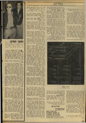 העולם הזה - גליון 2055 - 19 בינואר 1977 - עמוד 30 | במדינה אנשי ה-ש״ב מחדירים לתוכם את סוכניהם כך טירפה עידן, בכמה מילים חלקות (המשך מעמוד )23 וציניות, את הניסיון להציל את יהודי אי כדי לפקח עליהם, ולעיתים קרובות