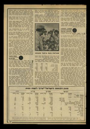 העולם הזה - גליון 2100 - 30 בנובמבר 1977 - עמוד 47 | י מפרט קורדסמן את ההשלכות החמורות העלולות להיווצר אפילו מעימות מוגבר בין ישראל לערב, ללא מלחמה). השינוי במאזן הצבאי מאז מילחמת אוקטובר משאיר מקום מועט לתקווה
