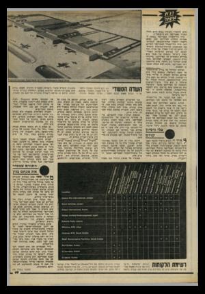 העולם הזה - גליון 2191 - 29 באוגוסט 1979 - עמוד 19 | והוא שיצטרך למוסרו בבוא היום לחיל־האוויר האמריקאי (לא הישראלי!). בידי חיל־האוויר האמריקאי נמצאת ה־אחריות הכללית לפרוייקט. שכן, באופן רישמי, יועברו שדות־התעופה,