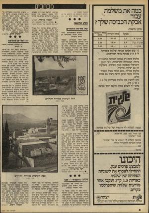 העולם הזה - גליון 2225 - 23 באפריל 1980 - עמוד 8   כמה את משלמת , עבור אבקת הכביסה שלך? מכחכים (המשך מעמוד )6 פיתום ורעמסס, אין מיבצע קל זה. (ראה ספר שמות, פרק א.)11 / חלון ה ר אוו ה שלמד׳נ ת היהודי בדקי