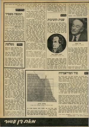 העולם הזה - גליון 2247 - 23 בספטמבר 1980 - עמוד 69 | את המחקרים השונים בהם פורסם. גוב- רין מצליחה להתעלות מעל לשאלה אם ש. בן־ציון סופר חשוב או לא, תוך שהיא מגלה בחושיה הבריאים את החשיבות העקרונית של העומר, את