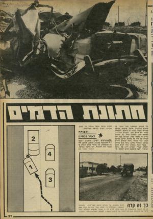 העולם הזה - גליון 2249 - 8 באוקטובר 1980 - עמוד 37 | של חרטום המשאית בצד הימני של הרטום המכונית. אלטף, שישבה במושב הקידמי הימני נהרגה בו במקום. למשאית כמעט לא אירע דבר. מכונית המרצדס, לעומת זאת, נמחצה כליל. כל