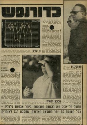 העולם הזה - גליון 2260 - 24 בדצמבר 1980 - עמוד 66 | ה 13עלת ״ א _ _ רת הכרטיסים, ובכך מגדילה את הרווחים ומעשירה את קופת־האגודה. האוהדים הנלהבים הם שמעלים או מורידים היום קבוצות בכדורגל. 11 זו———1 מ סו ר ת 1י * נ