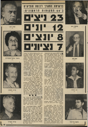 העולם הזה - גליון 2285 - 17 ביוני 1981 - עמוד 13 | .״ בסעיף 29 נאמר :״ההתיישבות — בביקעת הירדן, כולל צפון־מערב ים־המלח, בגוש עציון, בסביבות ירושלים, בדרום רצועת־עזה וכן בגולן — מתוך שיקולים של ביטחון איסטרטגי