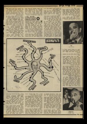 העולם הזה - גליון 2295 - 26 באוגוסט 1981 - עמוד 77 | ידיד עוריר וקיים (המשך מעמוד .)24 בשטח איזור הווילות של קיסריה, ובכלל זה מלון, קאנטרי-קלוב ובריכת שחיה. במארס 1980 פנו אלבין ושותפיו לציבור בבקשם לגייס עשרה