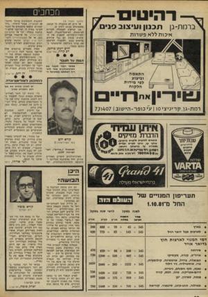 העולם הזה - גליון 2302 - 11 באוקטובר 1981 - עמוד 20 | מבחנים ברמת־גן תכנון ועיצוב פג נ׳ ני ם ^ איכות ללא פשרות (המשך מעמוד )18 עד היום לא התקבלה כל תגובה, מהממשלה בנוגע לתיק זה. אנו קוראים לממשלה להורות למישטרה,