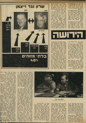 העולם הזה - גליון 2321 - 24 בפברואר 1982 - עמוד 17   ן• הכוח השלישי בגודלו ב חירות הוא של אנשי ארנס. אלה נותרו עתה ללא מנהיג. … - ברלים — כבר מתגבשות נאמנו יות למתחרים שבתוך חירות. … יותר ויותר תהפוך חירות לא רק