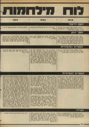העולם הזה - גליון 2352 - 29 בספטמבר 1982 - עמוד 11 | הודעת דובר צד,״ל, מה־ 29 באוקטובר, דמתה להודעה על פעולת־גמול גדולה :״כוחות צה״ל נכנסו ופגעו ביחידות פידאיון בראס־אל-נקב ובכונתילה ותפסו עמדות מערבה