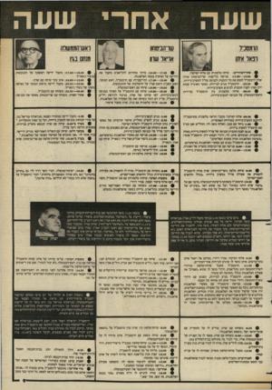 העולם הזה - גליון 2361 - 1 בדצמבר 1982 - עמוד 10 | שעה הומסנ״ר ונאר איתן אחרי שעה שו־הניסחוו אויאר שוון ואש־הממשוה מנחם נ1ו #אחר־הצהו־ייס: שיחה טלפונית עם אלוף הפיקוד. :17.00— 19.00 #פגישה בלישכת שר־הביטחון