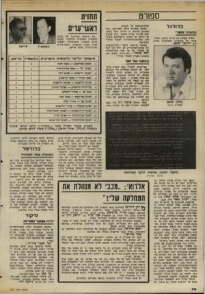 העולם הזה - גליון 2373 - 23 בפברואר 1983 - עמוד 70 | ספורט 0ד! 1־גול ההסדר ! ה סו ד , האיש שפוצץ את פרשת השעון האלקטרוני של איצטדיון האתלטיקה החדש הוא יחזקאל שופס. ועדת-הכספיס של הכנסת. בתוקף תפקידם בוועד