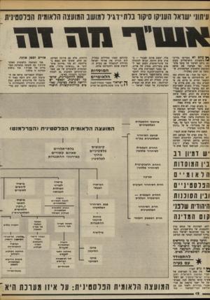 העולם הזה - גליון 2374 - 2 במרץ 1983 - עמוד 12 | עיתוני ישראל העניקו סיקור בלתי־וגיל למושב המועצה הלאומית הפלסטינית ^ עולם לא הקדישו כלי ה • תיקשורת הישראליים מקום כה נרחב לסיקור של מוסד פלסטיני, כפי שסיקרו