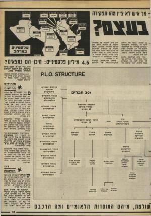 העולם הזה - גליון 2374 - 2 במרץ 1983 - עמוד 13 | -או איש דא צ״ן מהו תנקיוה ?0 X 1 1 1 ^ נת ישראל, כאשר היו רגילים לדבר על ״המוסדות הלאומיים״ ו״המדינה שבדרך״ .עד למילחמת־הלבנון היו רוב המוסדות האלה ממוקמים