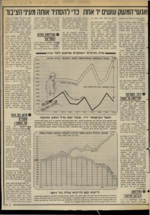 העולם הזה - גליון 2386 - 25 במאי 1983 - עמוד 7 | ואנשי־המשק עושים יד אחת נדי והסתיו אותה מעיניהציבור המשק, שכן היא מחסלת את ״האבטלה הסמוייה״. עכשיו מסתבר, שלכל הריבורים י־ האלה לא היה שחר. חלה נסיגה בשיעור של