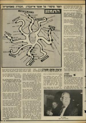 העולם הזה - גליון 2387 - 1 ביוני 1983 - עמוד 15   את המאבק החשוב, והמכריע מנהל מודעי נגד קבוצת העסקים של שאול אייזנברג, אשר השתלטה, למעשה, על סיעת הרוב במיפלגה הליברלית. בכינוס שערכו מודעי ותומכיו הוא אמר את