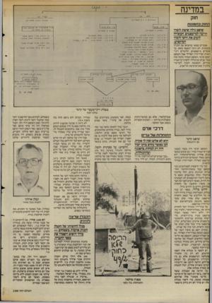 העולם הזה - גליון 2388 - 8 ביוני 1983 - עמוד 42 | במדינה __ללא חוק עפ״י ( סעיפים 3ו 6 -לפסר״פ) ה חו קבת מזנז ת שופט גילת שיטת לימוד שוטר (סעיף 3 לוו לזעזע את דרבי לימוד חמיקצוע. אומרים שמאז שהוציאו את התנ׳׳ד