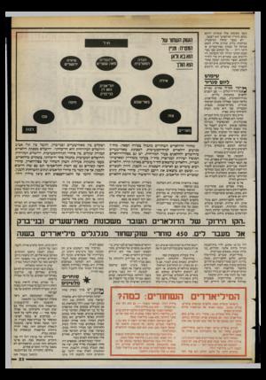 העולם הזה - גליון 2399 - 24 באוגוסט 1983 - עמוד 23 | בשני מקומות אלה עומדות דווקא נשים. כינויין המיקצועי הוא רעבצן. לא מכבר שקלה המישטרה, בעיקבות מידע שהגיע אליה, לבצע פשיטה על שכונת מאה־שערים, או ליתר דיוק — על