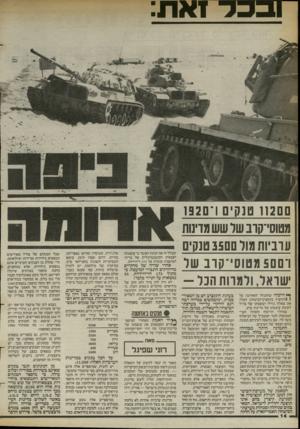 העולם הזה - גליון 2400 - 31 באוגוסט 1983 - עמוד 14 | ובכל־ ואת: ם ם 2ו 1טנקים ו־ם 92ו מטוסי־קוב שר שש מדינות ערביות מול 3500 טנקים 1־ 500 מטוסי־קרב שר שואל, ולמוות חכר- ך* וויכוח שהתנהל לאחרונה על | 1הקיצוץ