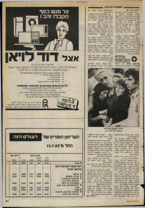 העולם הזה - גליון 2400 - 31 באוגוסט 1983 - עמוד 61 | הפאשלה הגרמנית (המשך מעמוד )26 תגליתו של ירין קימור הגיעה עד לשורש ההטעייה :״מתברר, כי פועל־רפוס יצא במיקרה דרך השער. וכשהעיתונאים וצלמי־הטלוויזיה עטו עליו,