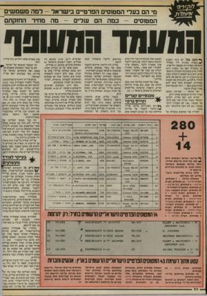 העולם הזה - גליון 2404 - 27 בספטמבר 1983 - עמוד 22 | מי הם בעלי המטוסים הפרטיים בישראל -למה משמשים במה הם עולים -מה מחיר החזקתם המטוסים ווחווחר גסוווסף ך* מעט בכל יום מימי השבוע ^ נעצרת מכונית ליד מסלולי ההמראה