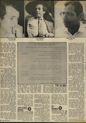 העולם הזה - גליון 2406 - 12 באוקטובר 1983 - עמוד 25 | עוזר־בכיר שלום יועץ־בכיר מג ר רכב צמוד אפס תוצאות אריה גנגר, היורד שמעסיקו בארצות־הברית, משולם ריקליס, שידו אותו עם אריאל שרון, כשזה היה שר־הביטחון. הטענה היא