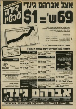 העולם הזה - גליון 2407 - 19 באוקטובר 1983 - עמוד 32 | אצל אברהם געו׳ השקלים שלן שווים אצל אברהם גינדי יותר. אין חוכמות! בל 69ש׳ שתשלם בפועל יהיו שווים .$1 זה לא הכל — בנושף לכן תזכה בהנחה משמעותית של עד .$15,000 ״