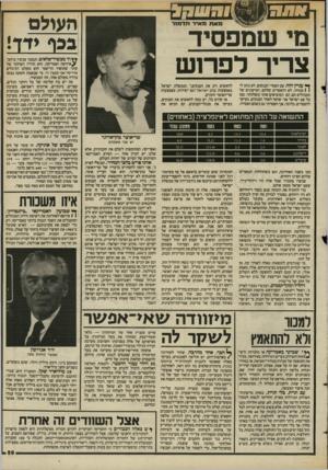 העולם הזה - גליון 2436 - 9 במאי 1984 - עמוד 60 | העולם מאת מאיר תדמור מי שמפסיד צריך לפרוש עניין הזה, עם הפסדי הבנקים, לא נותן לי 1 1מנוחה. לא ההפסדים שלהם. הטיעונים של המנהלים הם, הם המוציאים אותי משלוותי.
