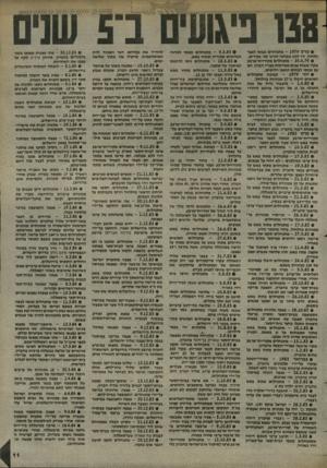העולם הזה - גליון 2437 - 16 במאי 1984 - עמוד 11   • מרס - 1979 מתנחלים נכנסו לכפר חלחול, ירו ללא אבחנה ו ה תו שני צעירים. - 29.4.79 מתנחלים מקיריית״ארבע• עקרו מאות עצים מאדמות כפריי חברון, הס גם נכנסו לבתים