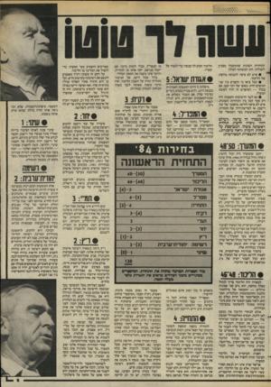 העולם הזה - גליון 2437 - 16 במאי 1984 - עמוד 9 | שרון הוא הנשק הסודי של המערך בבחירות אלה. … — מתעב את המערך, והמערך לא עשה דבר כדי להקל עליו לעבור על פני התהום. … כל מה שתקבל אלוני תקח מן המערך, וכל מה