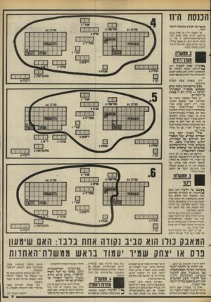 העולם הזה - גליון 2448 - 1 באוגוסט 1984 - עמוד 9 | בעוד שהמערך יכול להקים גוש־חסימה, בהשתתפות יחד, אומץ, תמ״י, המתקדמת ורק״ח, שיחסום את הליכוד מבלי להקים קואליציה, אין הליכוד יכול לעשות זאת. … הקואליציה