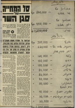 העולם הזה - גליון 2499 - 24 ביולי 1985 - עמוד 14   סד הוזח״ה סגן השר ־ 82 .0,000 ^ כ1ל ( 1^0ס(י 0,000 דג, סיר׳׳ג: -1 יד׳ ו 11<3מ_ ־ ׳ 3 0 0 000 0ץ^ך(6 _/לר׳וד 1 2 0 ,0 0 0 — £0 20 000 0 0 000 00 000 2 0 , 000 2
