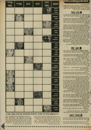 העולם הזה - גליון 2561 - 1 באוקטובר 1986 - עמוד 17 | פרשת השב״ב״ או ״פרשת אוטובוס 300״ מפני שתחילתה באוטובוס של אגד, שנסע בקו 300 מתל־אביב לאשדוד (ראה מיסגרת).