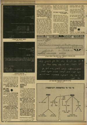 העולם הזה - גליון 2604 - 29 ביולי 1987 - עמוד 15 | ממנו מידע מרשיע? האם קיבלה על עצמה את כל האחריות, כדי שבעלה יוכל לטעון בתום־לב שלא ירע על מעשיה. הנוגדים התחייבות מפורשת בתשקיף? כל בני מישפחת רובינשטיין