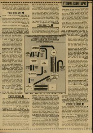 העולם הזה - גליון 2612 - 21 בספטמבר 1987 - עמוד 26 | (המשך מעמוד ) 25 המישטר האיראני. עצם הרעיון הפריך את התירוץ שהושמע לאחר־מכן על־ידי הנשיא רגן, שהכוונה היתה לעודד רק ״איראנים מתונים״ ,המתנגדים לקו המישטר. כאשר