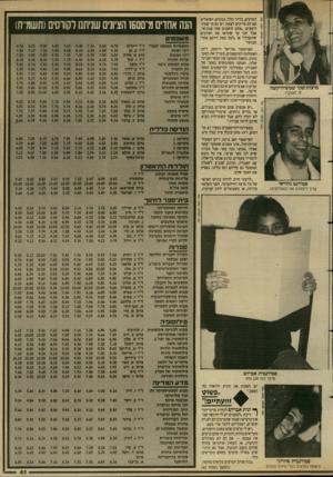 העולם הזה - גליון 2685 - 15 בפברואר 1989 - עמוד 41 | המרצים, בדרך כלל, נבוכים, ושואלים אם הם צריכים לצאת. יש גם מי שמתלוצצים :״אתם חושבים שזה אנונימי, אבל חכו עד שתראו את הציונים שתקבלו!״ או ״למה באת דווקא אחרי